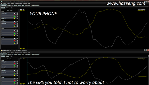 Your phone versus the GPS_BT