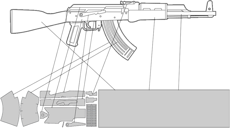 AK-47 Rifle Skin Kit Template