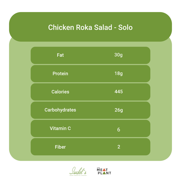 Chicken Roka - Meal Plan