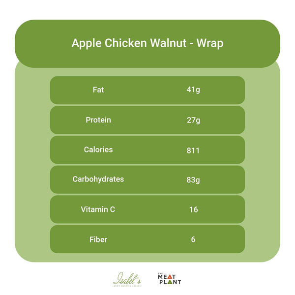 Apple Chicken Walnut Platter