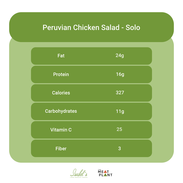 Peruvian Chicken - Meal Plan