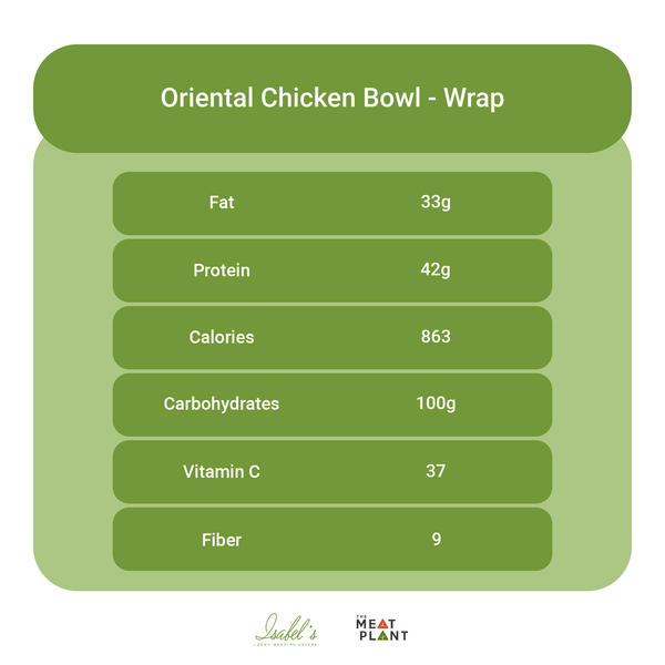 Oriental Chicken Bowl
