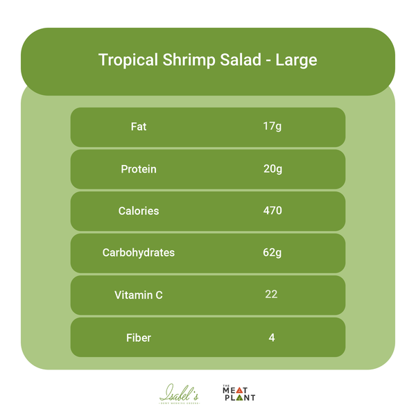 Tropical Shrimp - Meal Plan
