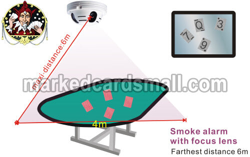 smoke alarm with focus lens for infrared marked cards