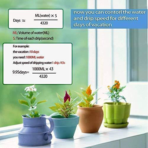 Plant Water Funnel (12 PCS)