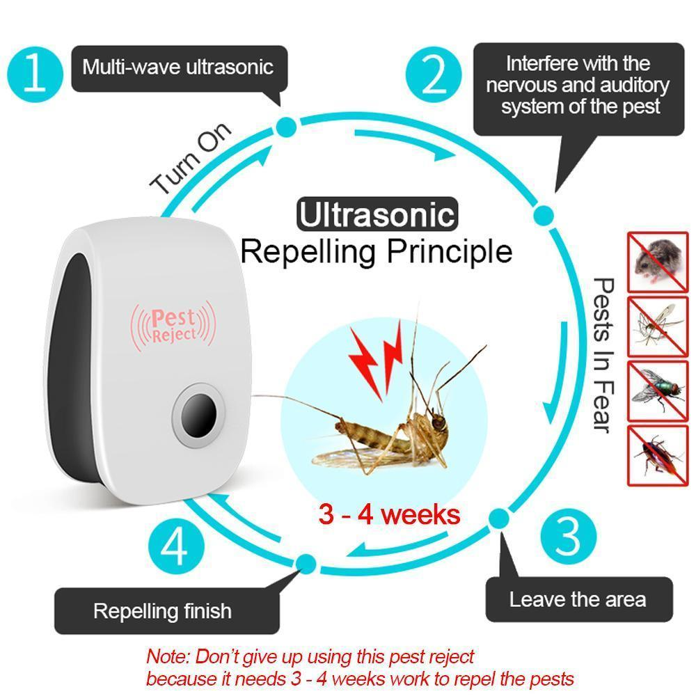 SonicGuard™ Insect, Dust Mite & Bed Bug Killer