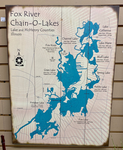 17 x 23 Chain O' Lakes Fox River Sign