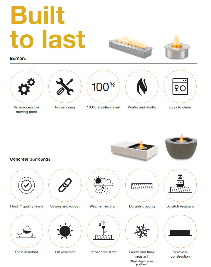 Top Eco Fire are Built to Last