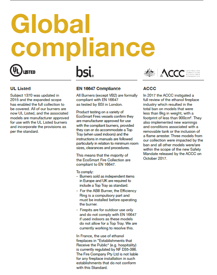 TopEco Fires & Global Compliance