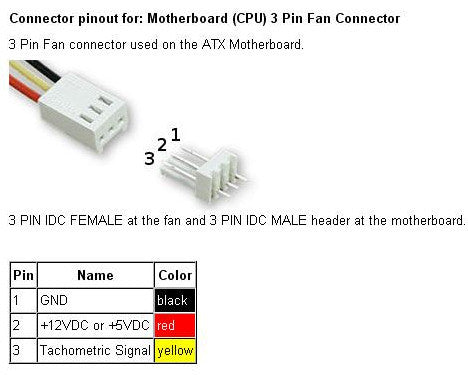 3 pin male fan connector coolerguys Ceiling Fan Wiring Diagram 2 Switches PC Fan Wiring Diagram