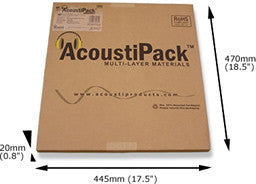 AcoustiPack™ ULTIMATE PC Soundproofing Kit (APU)