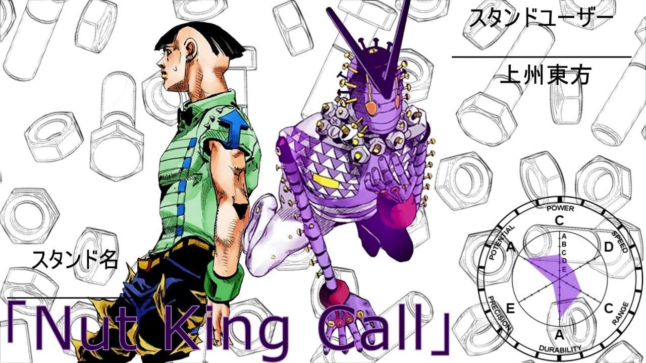 Most Powerful Stands Nut King Call