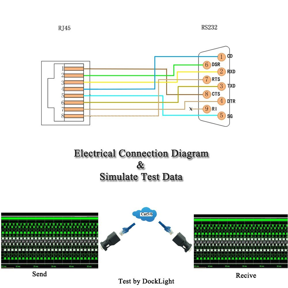 Serial To Ethernet Wiring Diagram Most Uptodate Info Peugeot 405 2000cc Rs232 Library Rh 1 Betterthanezrah Org