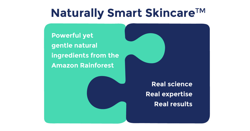 Naturally Smart Skincare