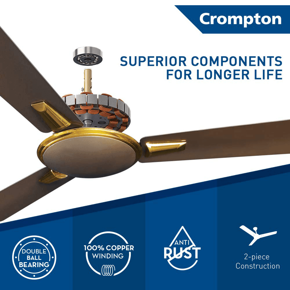 Crompton Aura Prime Decorative Ceiling Fan with Anti Dust technology - 1200 mm (Dusky Brown)