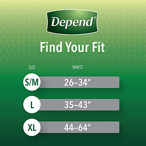 Depend FIT-FLEX Incontinence Underwear for Men, Maximum Absorbency, Disposable, Small/Medium, Grey, 32 Count (Packaging May Vary)