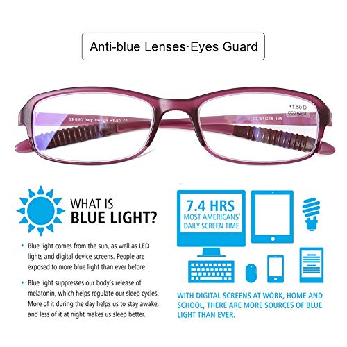 DOOViC 4 Pack Computer Reading Glasses Blue Light Blocking Anti Eyestrain Flexible Lightweight Readers for Women Men 1.5 Strength