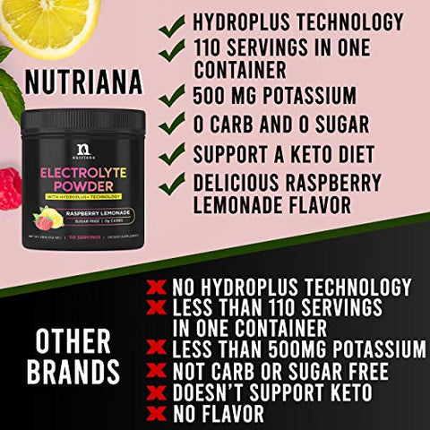 Delicious Keto Electrolyte Powder Hydration Supplement - Hydration Powder - Keto Electrolytes Supplement - No Sugar, 0 Carbs, Magnesium, Potassium, Calcium - Raspberry Lemonade