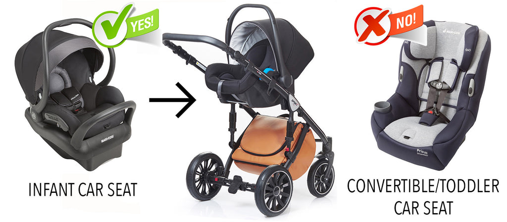 But Please Be Aware That They Cannot Used On The Stroller One Example Of This Type Convertible Car Seat Is Clek Or Diono TRAVEL SYSTEM ADVISORY