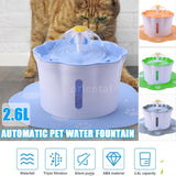Flowing Water Automatic Pet Drinking Fountain