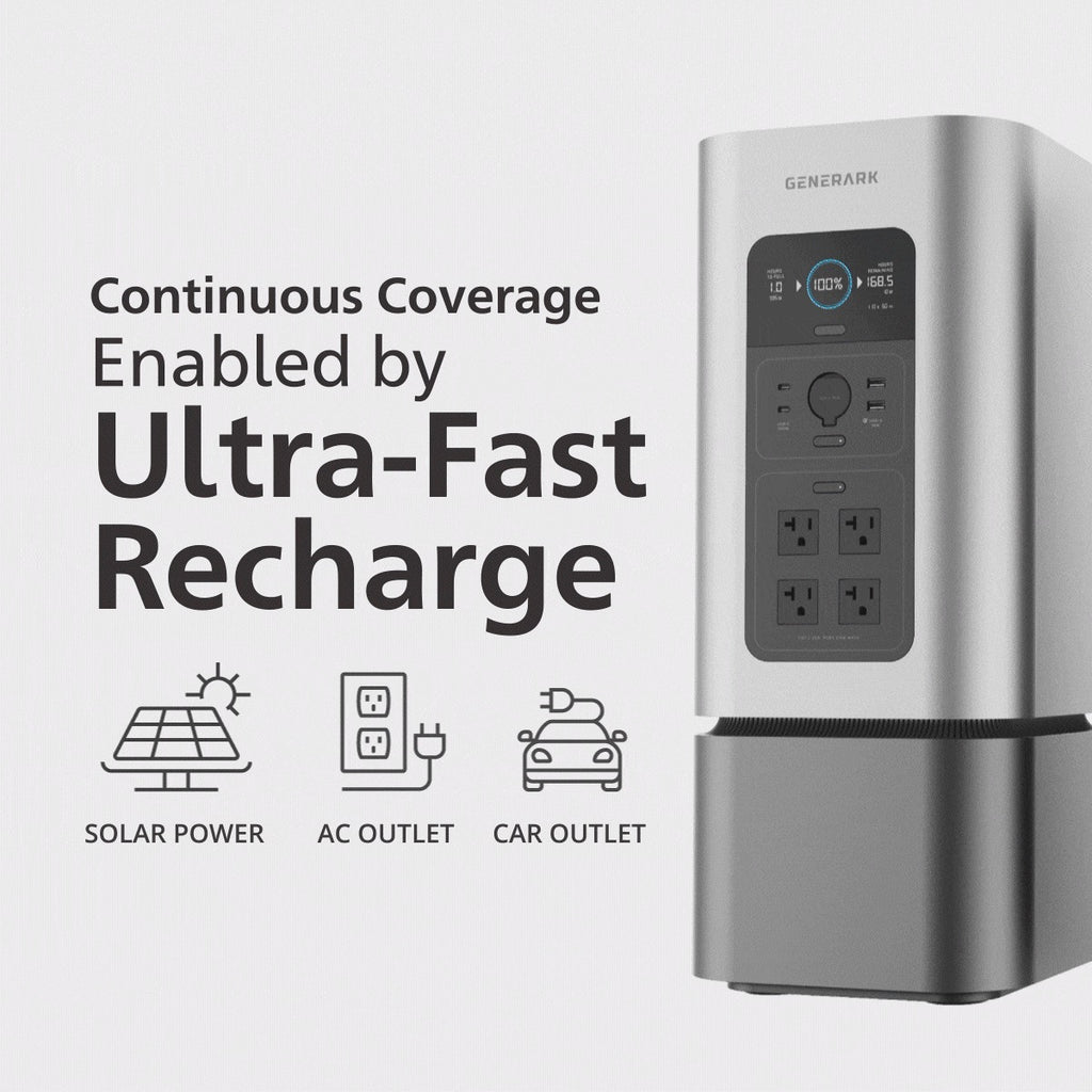 An infographic about the three ways to charge the HomePower 2.
