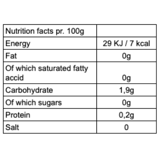 Nutrition facts CBSé Naranja