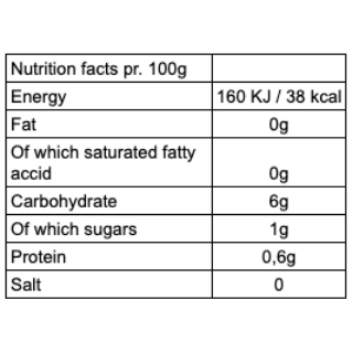 Nutrition facts Rosamonte yerba mate