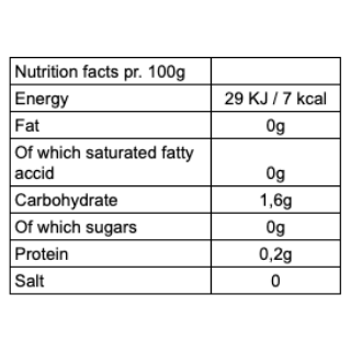 Nutrition facts CBSé Strawberry/Blueberry yerba mate