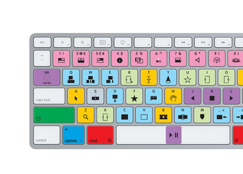 final-cut-editing-mac-keyboard