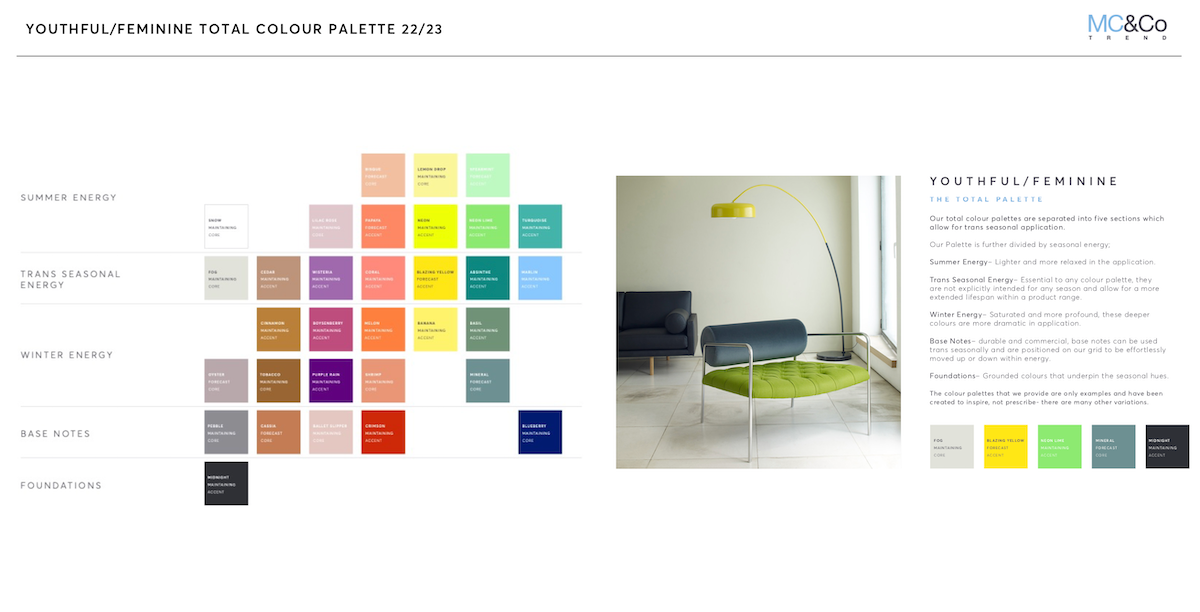 colour trends for 2021 and beyond