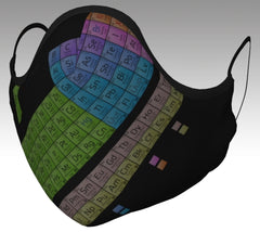 Face mask black background, coloured periodic table