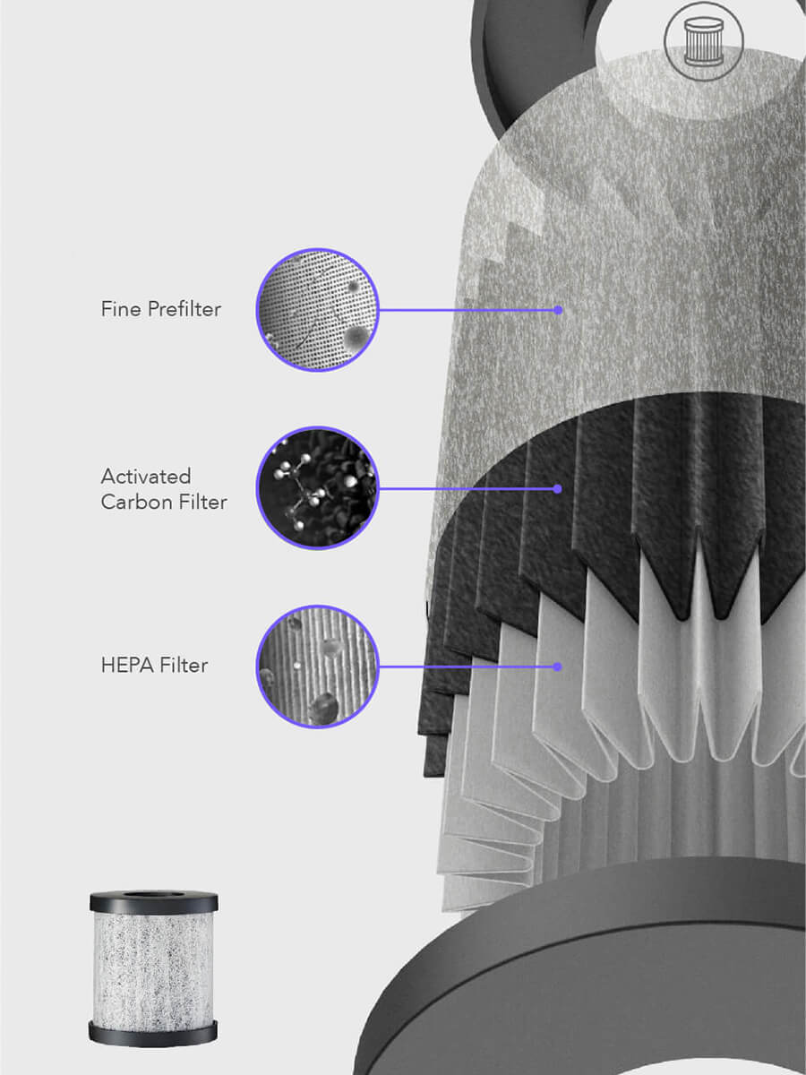 LIGHTHOUSE Pro HEPA H13 + Activated Carbon Filter