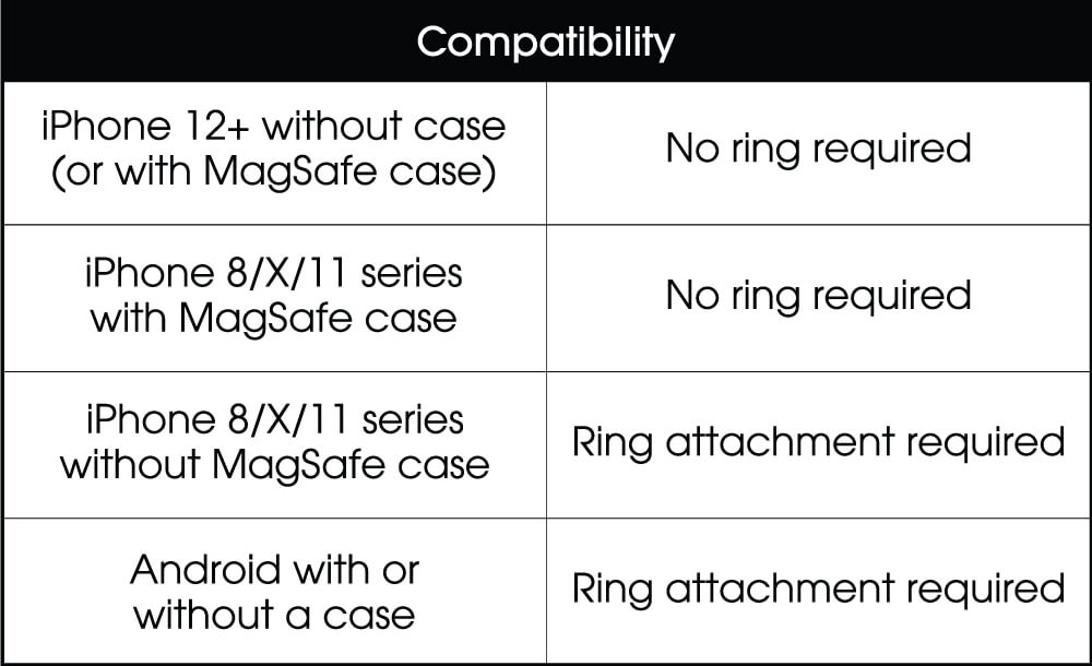 MagBank Compatibility