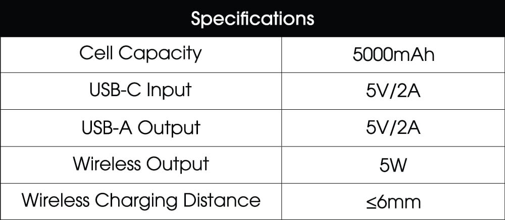 MagBank Specification