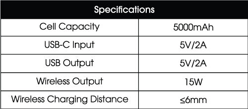MagBank Specifications