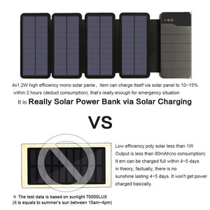 Solar Power Bank 6W Solar Panel 10000mAh Real Solar Powerbank for iPhone X Samsung Galaxy Note