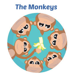 Monkeys Wall Art Decor Mural Activity Kits for Children