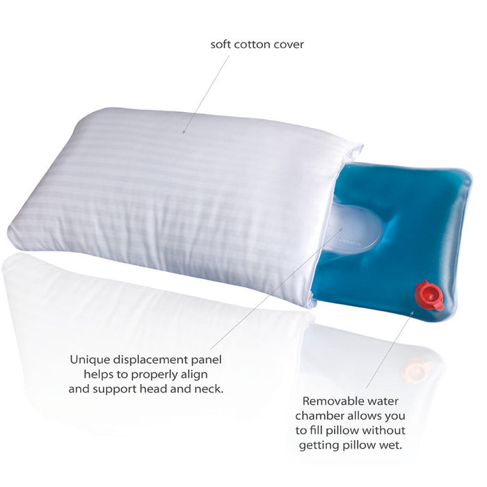 Core Deluxe Water Pillow - Spine Align