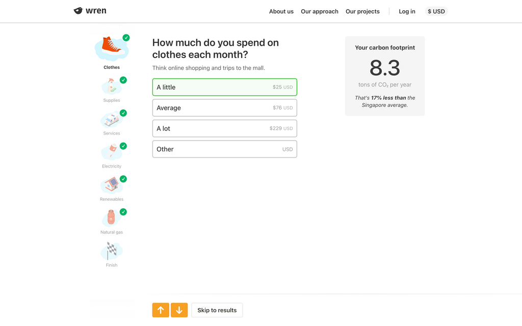 wren.co Process (How Much Do you Spend on Clothes)