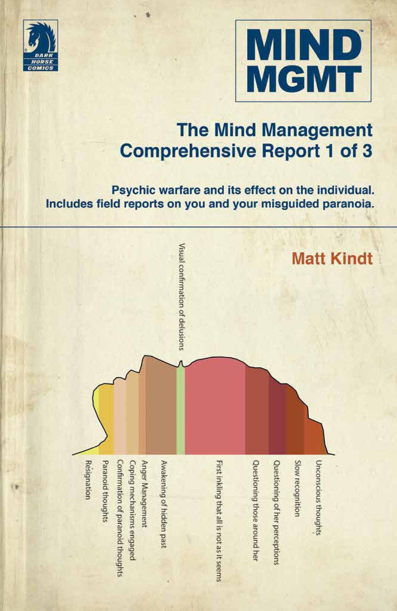 MIND MGMT OMNIBUS TP VOL 01 MANAGER AND FUTURIST PART 1