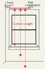 how to measure lkength of pleated curtains