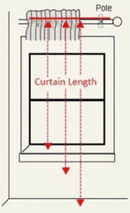How to measure length of rod pocket curtain