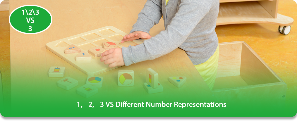 1, 2, 3 VS Different Number Representations