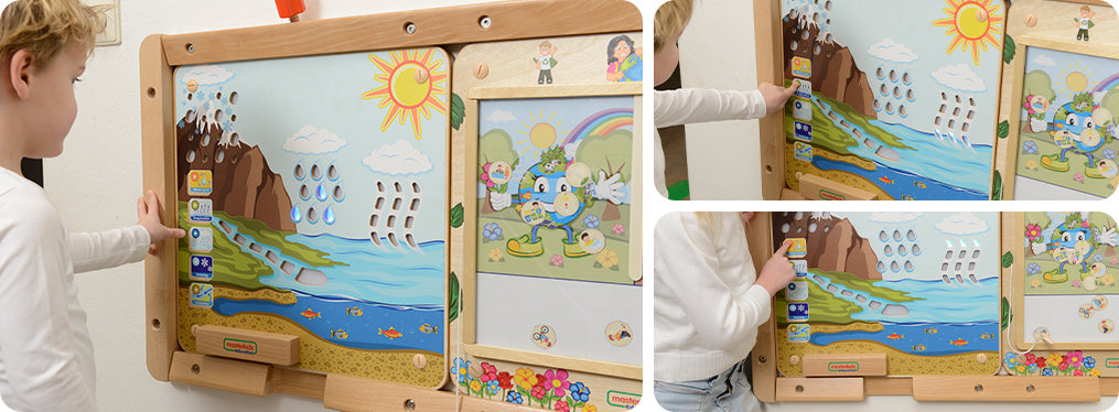 Powered by the sun, the water cycle is the continuous journey water takes from the sea, to the sky, to the land and back to the sea.  The movement of water around our planet is vital to life as it supports plants and animals. This water cycle learning board provides a simple demonstration of the entire process.  Light effects are employed to demonstrate each specific stage (e.g. snowing).  A total water cycle button is also provided to show the entire water cycle process.