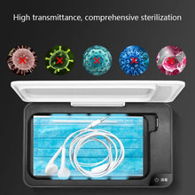 Load image into Gallery viewer, Mask Sterilizer Mobile Phone Wireless Charging Treasure Sterilization UV Sterilizers Multi Functional Portable Disinfection Box - SaturnLoop Shops Sales