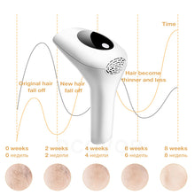 Load image into Gallery viewer, 999999 Flashes 2020 New Laser Epilator Permanent IPL Photoepilator Hair Removal depiladora Painless electric Epilator Dropship