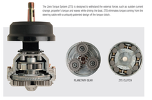 Load image into Gallery viewer, Planetary Gear Helm Boat Steering Kits 10ft (3.05m) - Boat Steering