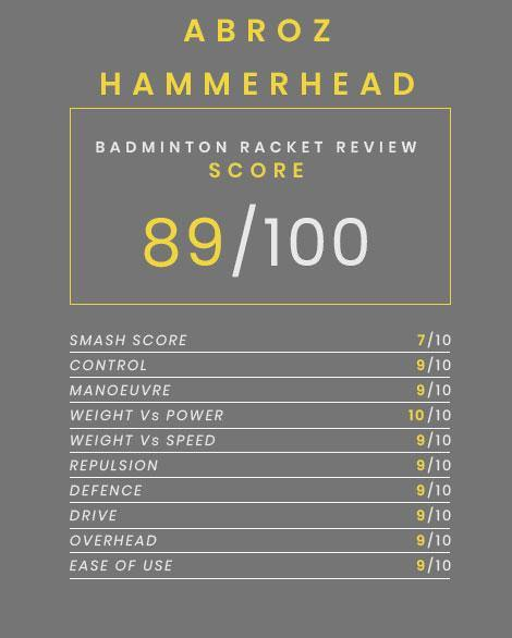 Abroz Hammerhead (UK) badminton racket - badminton racket review