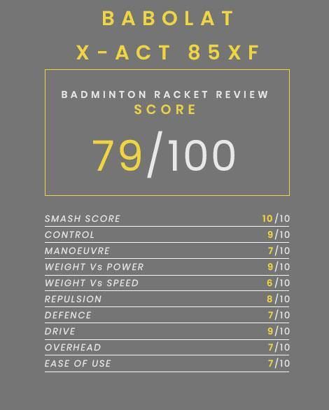 Babolat X-Act 85 XF (2021) badminton racket - badminton racket review