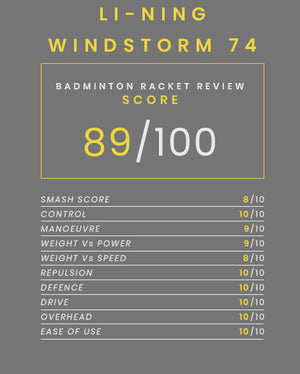 Li-Ning Windstorm 74 badminton racket - badminton racket review